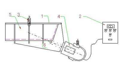 电磁振动给料机图纸