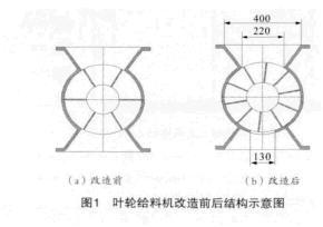 叶轮给料机改造前后结构示意图