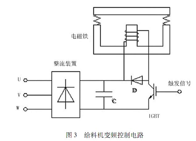 振动给料机变频控制电路图